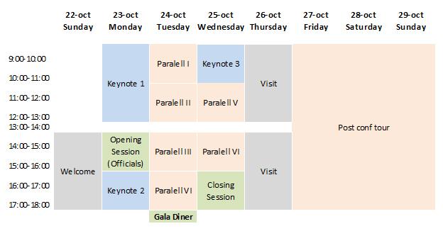 Tentative schedule S2SMALL 2017